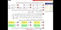 حل كتاب الرياضيات للصف السادس الفصل الدراسي الثاني pdf
