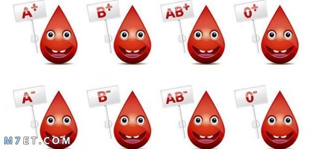 فصيلة دم الإنسان